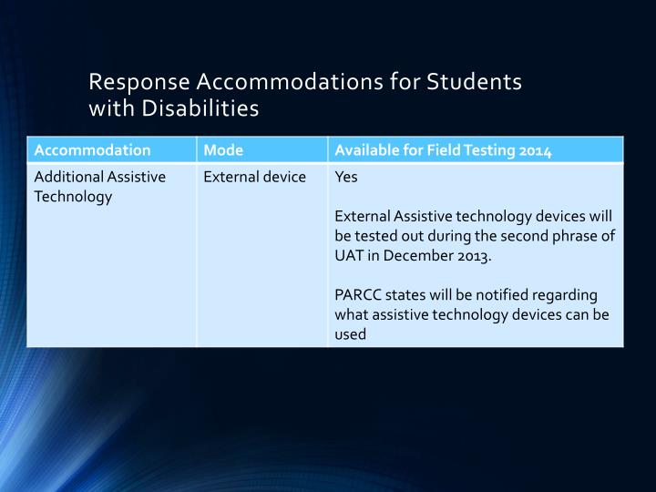 Response Accommodations for Students with Disabilities