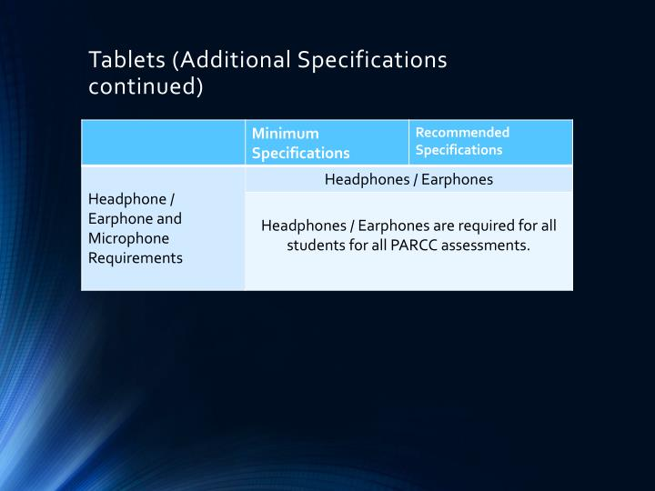Tablets (Additional Specifications continued)
