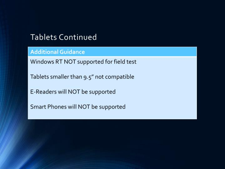 Tablets Continued