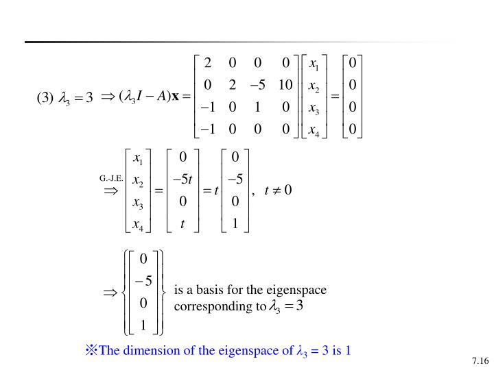 is a basis for the eigenspace corresponding to