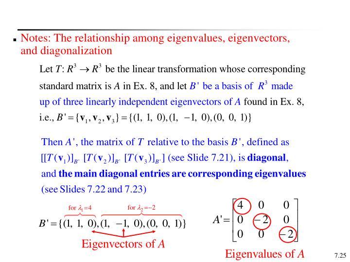 Notes: The relationship among eigenvalues, eigenvectors, and diagonalization