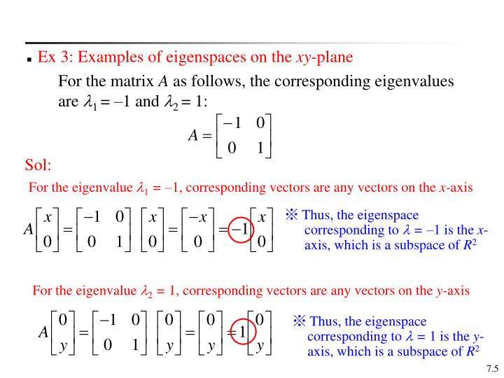 Ex 3: Examples of eigenspaces on the