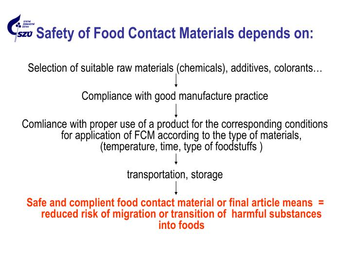 Safety of Food Contact Materials depends on:
