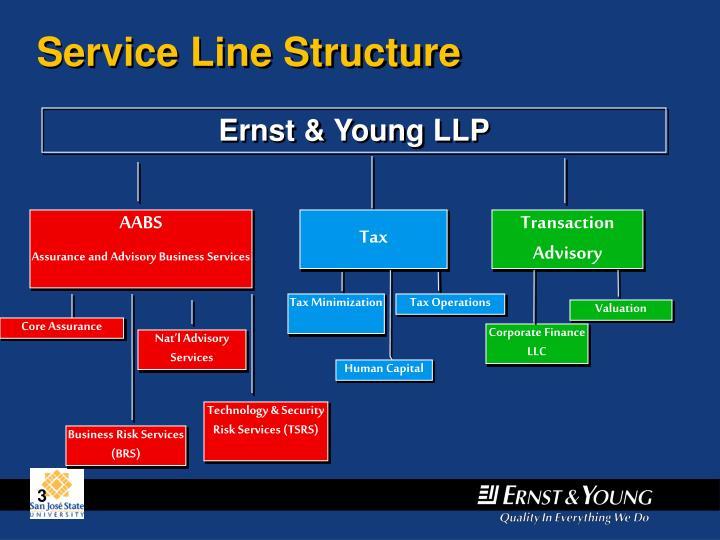 Service Line Structure