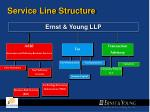 service line structure