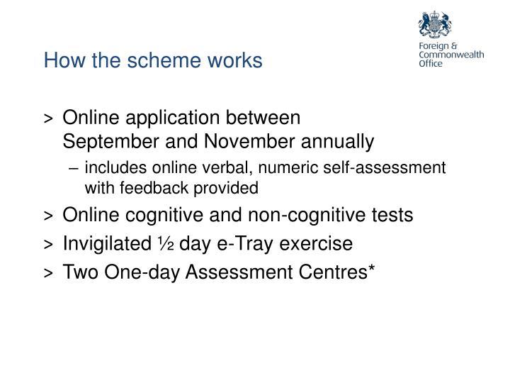 How the scheme works