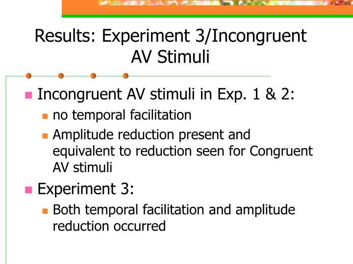 Results: Experiment 3/Incongruent AV Stimuli