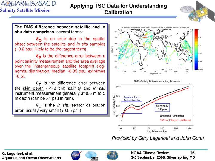 Applying TSG Data for Understanding Calibration