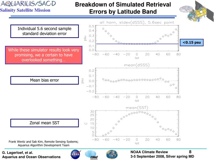 Breakdown of Simulated Retrieval Errors by Latitude Band