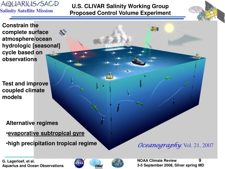 U.S. CLIVAR Salinity Working Group  Proposed Control Volume Experiment