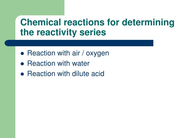 Chemical reactions for determining the reactivity series