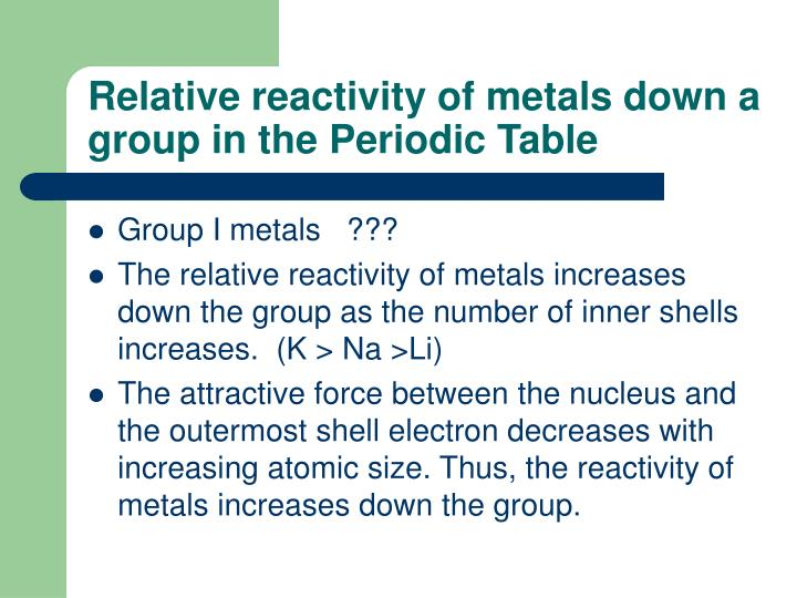 Relative reactivity of metals down a group in the Periodic Table