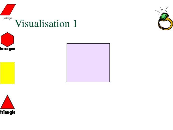 Visualisation 1