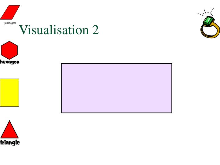 Visualisation 2
