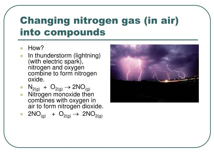 Changing nitrogen gas (in air) into compounds