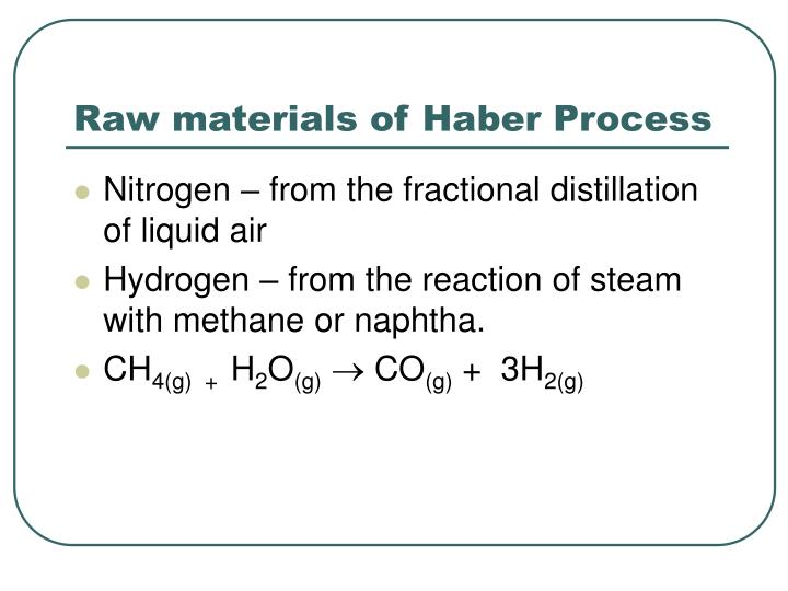 Raw materials of Haber Process