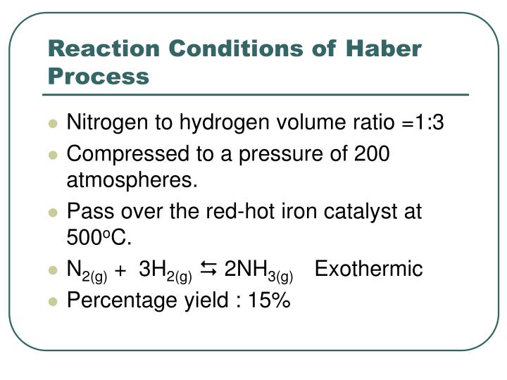 Reaction Conditions of Haber Process
