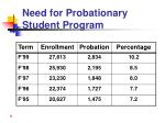 need for probationary student program