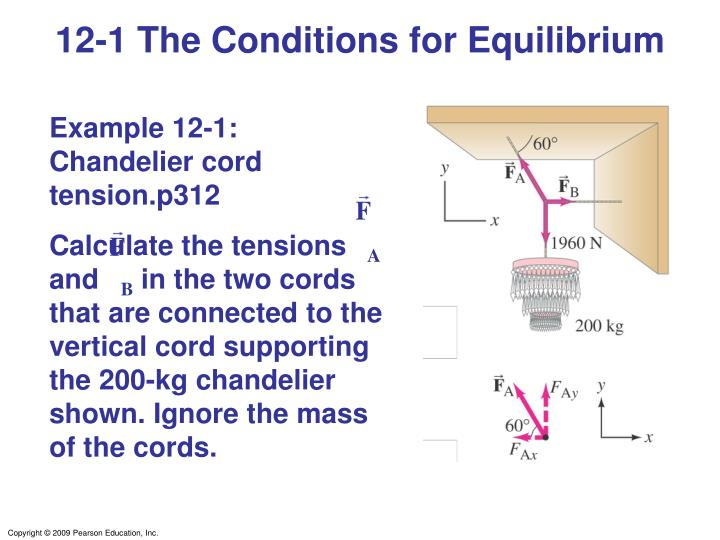 12-1 The Conditions for Equilibrium