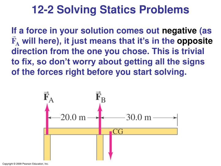 12-2 Solving Statics Problems