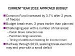 current year 2013 approved budget