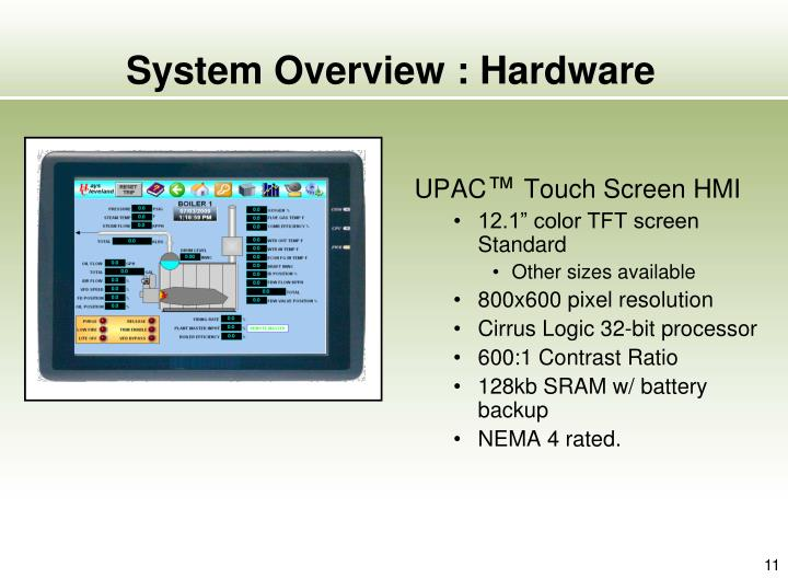 System Overview : Hardware