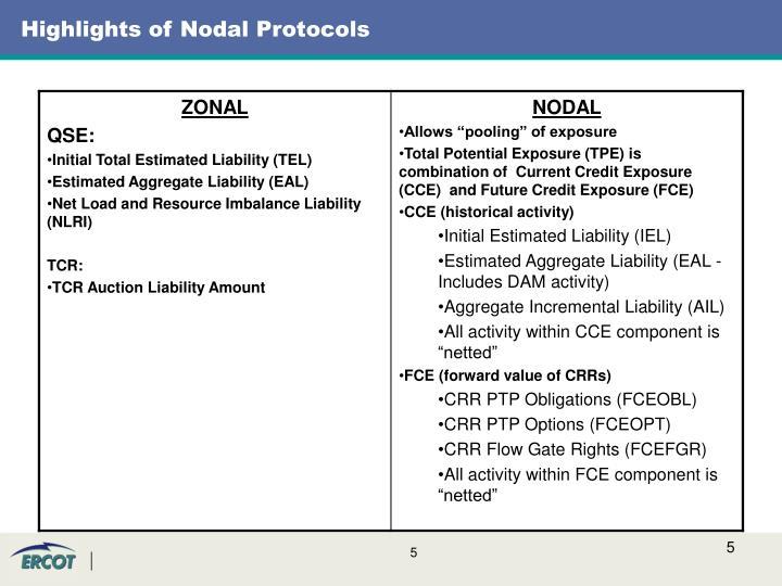 Highlights of Nodal Protocols