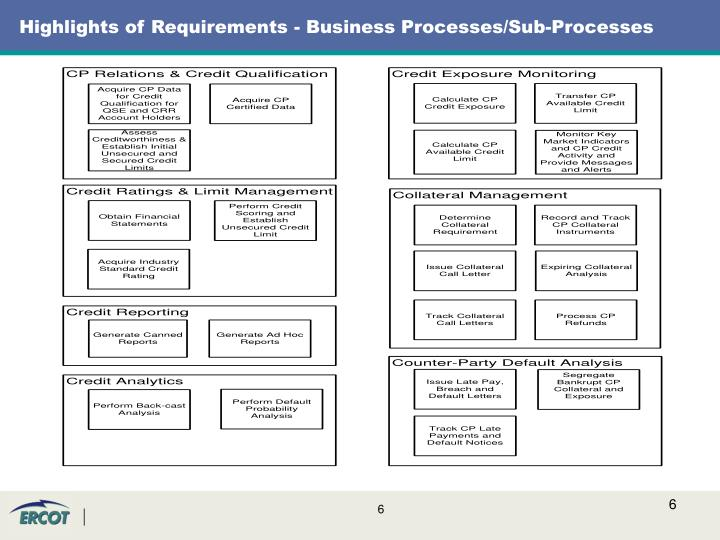 Highlights of Requirements - Business Processes/Sub-Processes