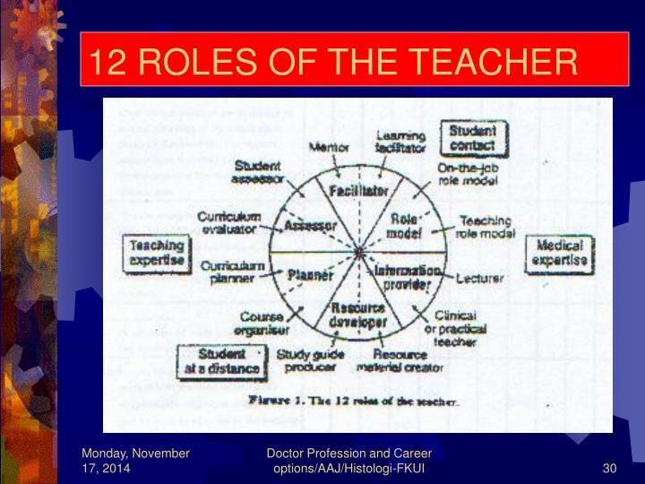 12 ROLES OF THE TEACHER