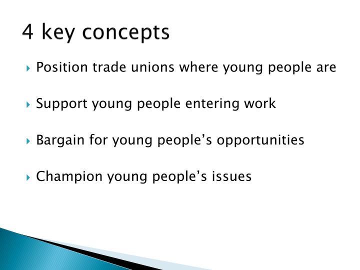 4 key concepts