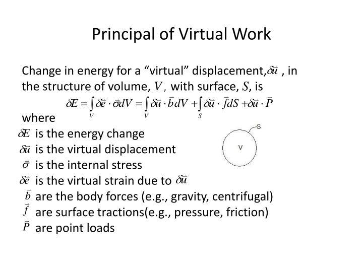 Principal of Virtual Work