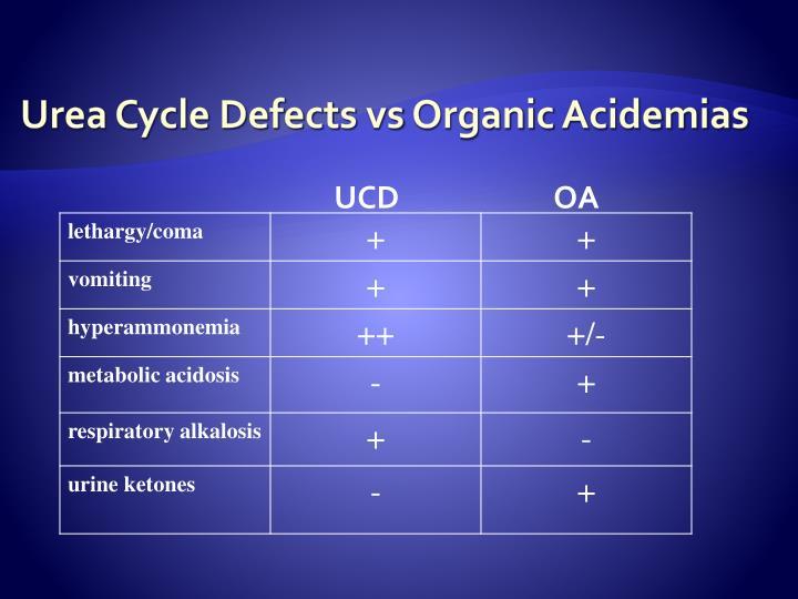 Urea Cycle Defects