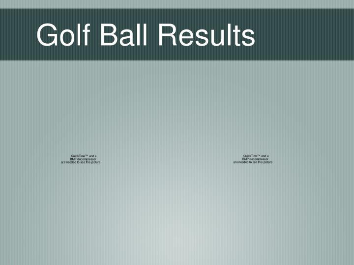 Golf Ball Results