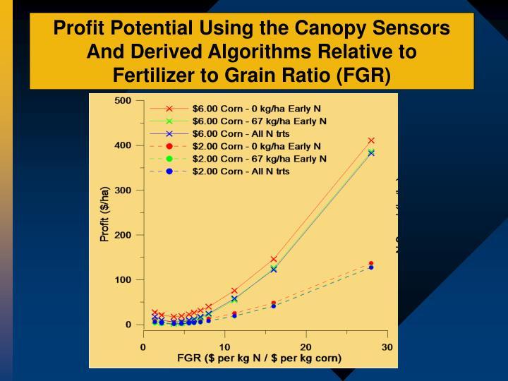 Profit Potential Using the Canopy Sensors