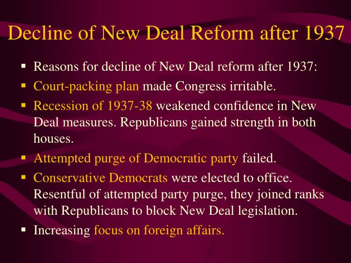 Decline of New Deal Reform after 1937