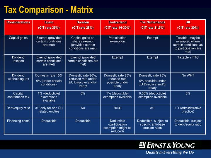 Tax Comparison - Matrix
