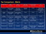 tax comparison matrix2