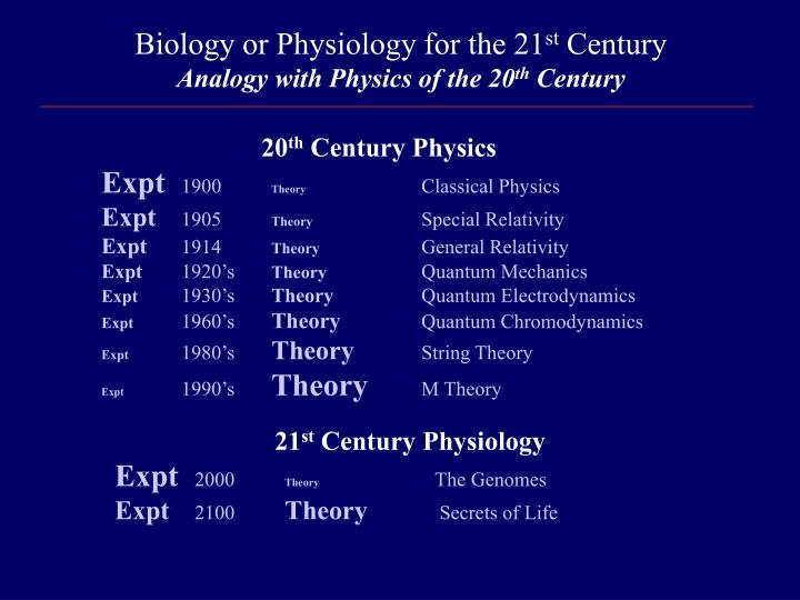 Biology or Physiology for the 21
