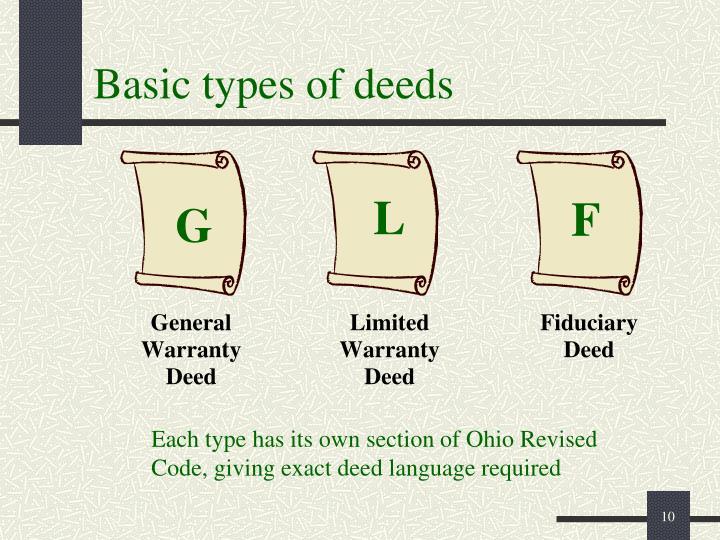 Basic types of deeds