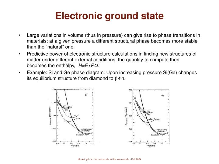 Electronic ground state