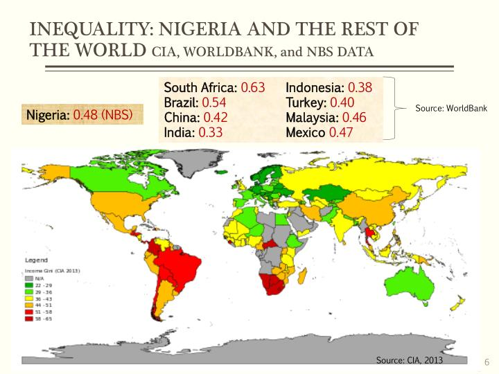 INEQUALITY: NIGERIA AND THE REST OF THE WORLD