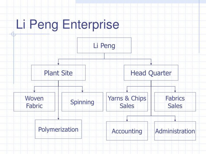 Li Peng Enterprise