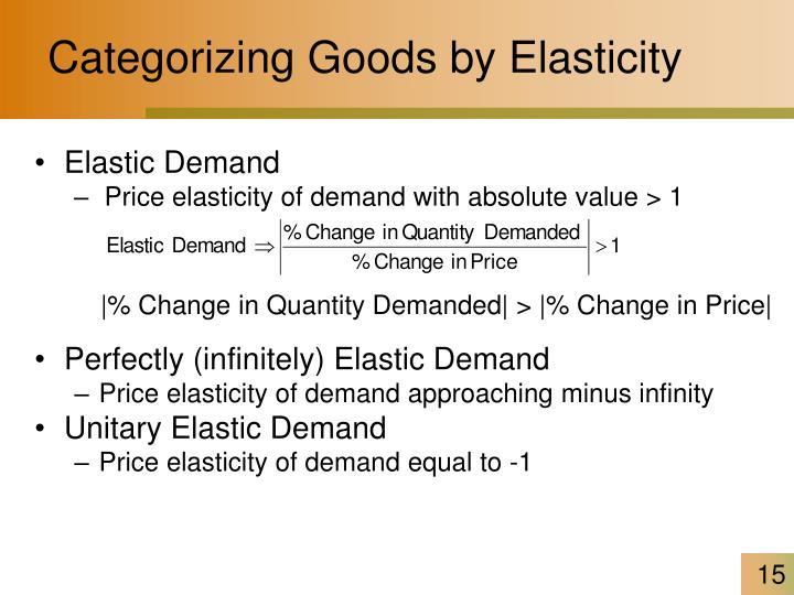 Categorizing Goods by Elasticity