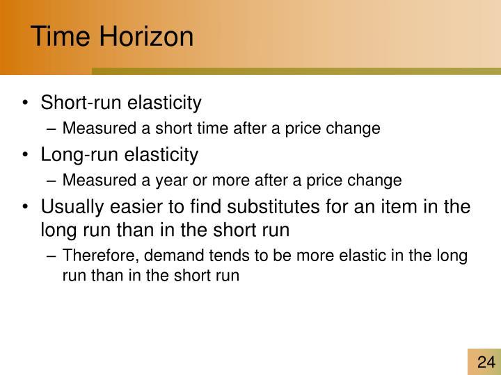 Time Horizon