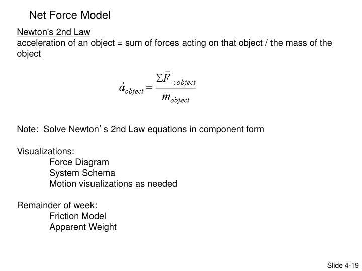 Net Force Model