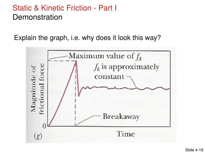 Static & Kinetic Friction - Part I