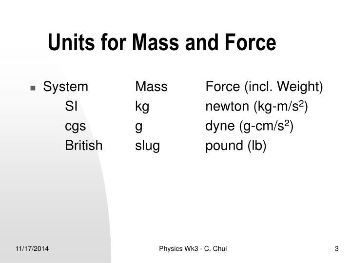 Units for mass and force