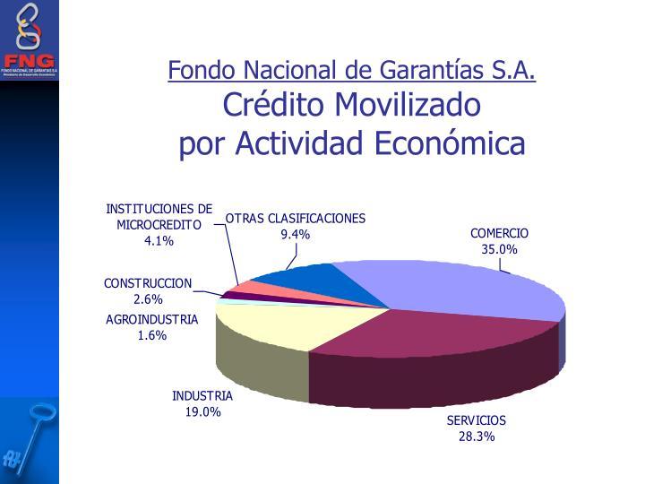 Resultados Enero 1 a Agosto 31 de 2003