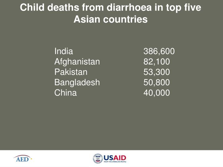 Child deaths from diarrhoea in top five Asian countries