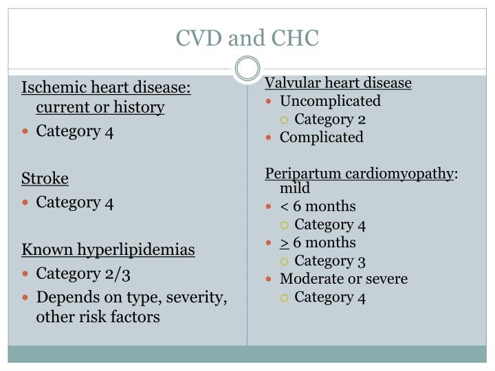 CVD and CHC